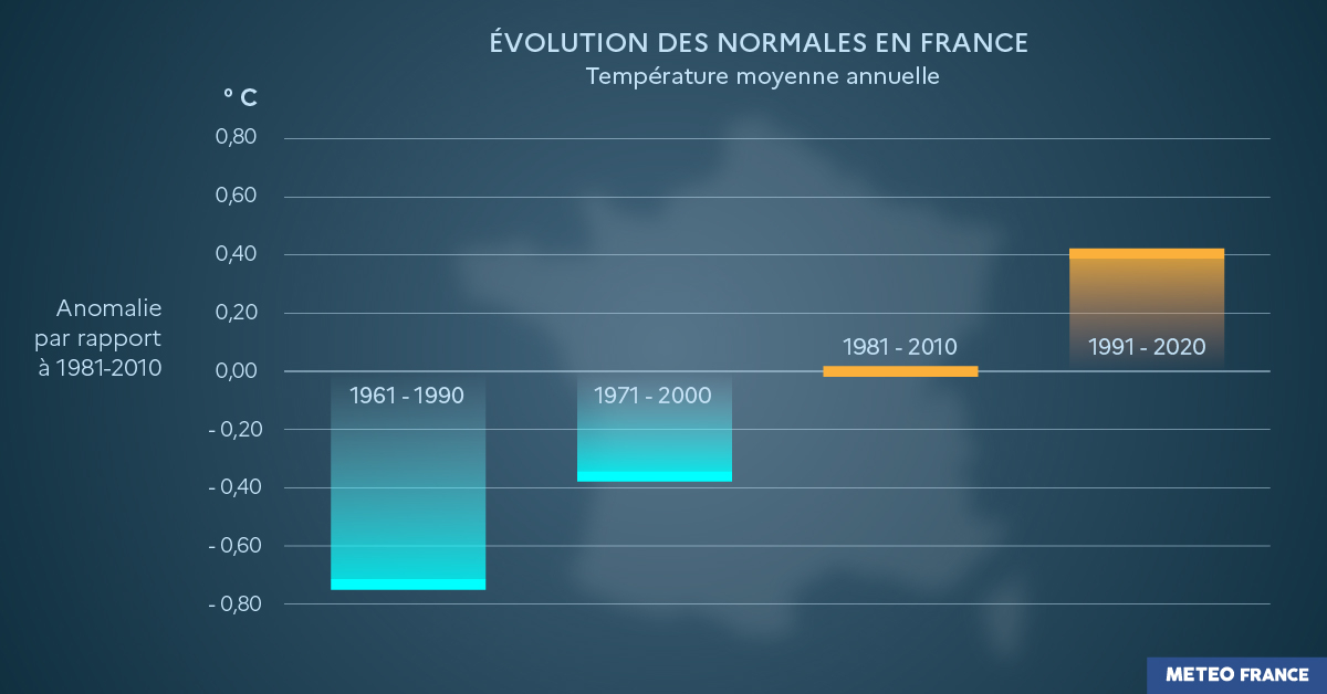 accompagnement_normales1991-2020-0501202